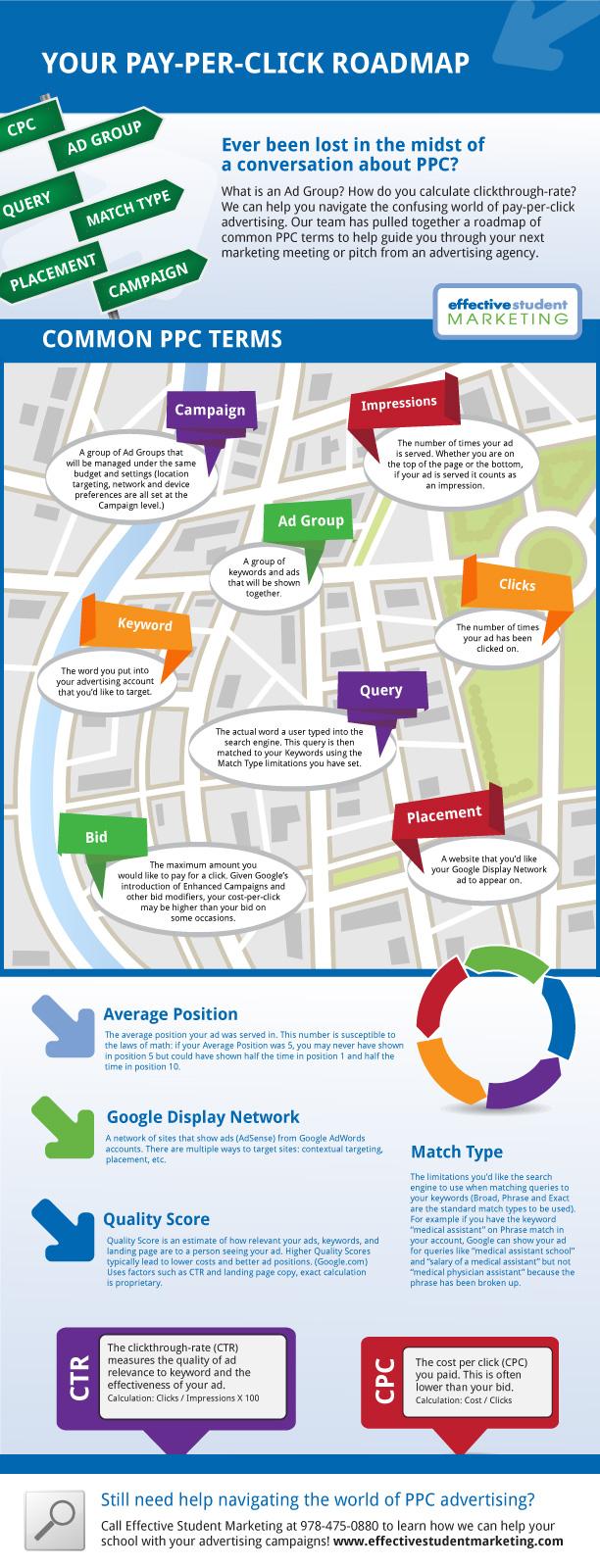 ESM-infographicsv2