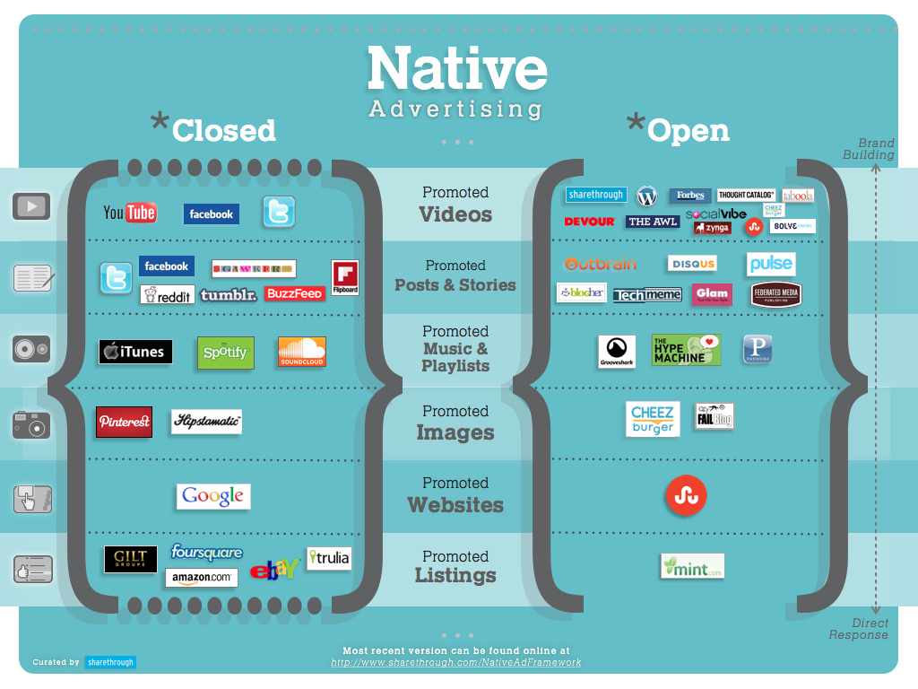 native-advertising-how