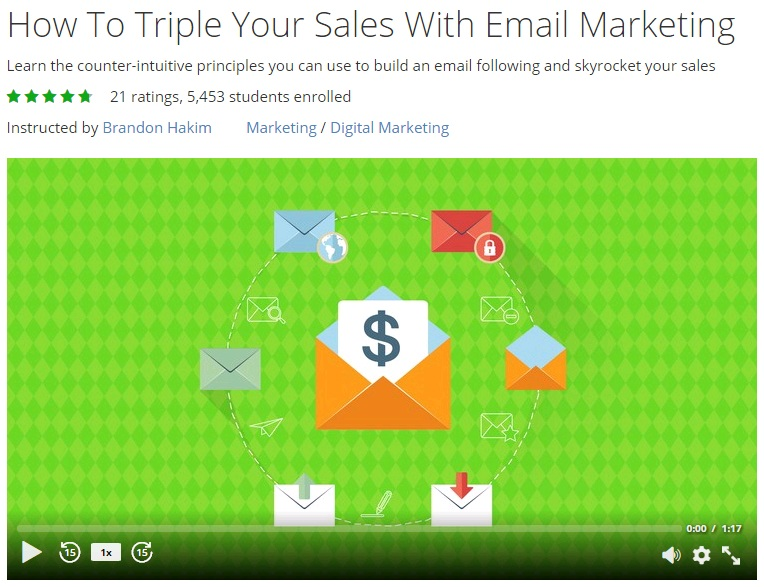 Email marketing for sales